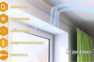 Объявление №36982 : Ремонт и диагностика Окон и дверей из ПВХ